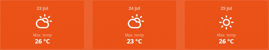 Het weer van de eerste drie dagen.
